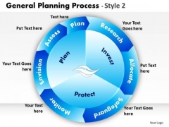 General Planning Process PowerPoint Presentation Templates