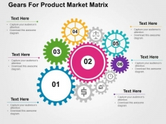 Geras For Product Market Matrix PowerPoint Template
