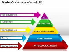 Goal Maslows Hierarchy Of Needs 3d PowerPoint Slides And Ppt Diagram Templates