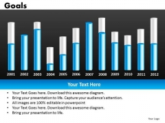 Goals Graphs PowerPoint Slides