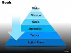 Goals Pyramid Vision To Action PowerPoint Templates Ppt Slides
