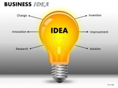 Good Business Idea PowerPoint Ppt Templates