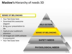 Gradient Maslows Hierarchy Of Needs 3d PowerPoint Slides And Ppt Diagram Templates