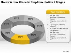 Green Yellow Circular Implementation 7 Stages Business Plan PowerPoint Templates