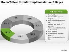 Green Yellow Circular Implementation 7 Stages Business Plan Template PowerPoint Slides