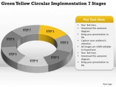 Green Yellow Circular Implementation 7 Stages Business Plans For PowerPoint Slides