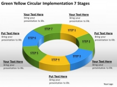 Green Yellow Circular Implementation 7 Stages Startup Business Plans PowerPoint Slides