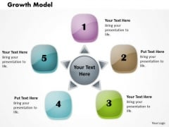 Growth Model PowerPoint Template PowerPoint Presentation Template