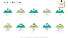 HRIS Market Trend Human Resource Information System For Organizational Effectiveness Brochure PDF