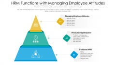 HRM Functions With Managing Employee Attitudes Ppt PowerPoint Presentation Gallery Show PDF