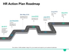 HR Action Plan Roadmap Ppt PowerPoint Presentation Gallery Show