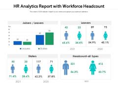 HR Analytics Report With Workforce Headcount Ppt PowerPoint Presentation File Grid PDF