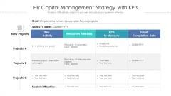 HR Capital Management Strategy With Kpis Ppt Styles Graphics Pictures PDF