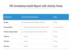 HR Compliance Audit Report With Activity Areas Ppt PowerPoint Presentation Inspiration Show PDF