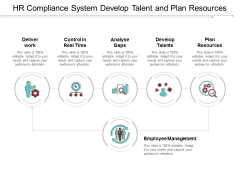 HR Compliance System Develop Talent And Plan Resources Ppt PowerPoint Presentation Inspiration Influencers