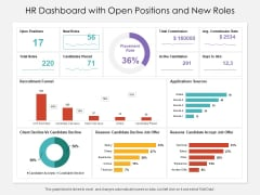 HR Dashboard With Open Positions And New Roles Ppt PowerPoint Presentation Gallery Slides PDF