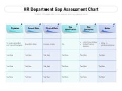 HR Department Gap Assessment Chart Ppt PowerPoint Presentation File Show PDF