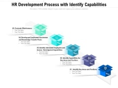 HR Development Process With Identify Capabilities Ppt PowerPoint Presentation File Microsoft PDF