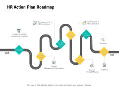HR Digital Transformation HR Action Plan Roadmap Ppt Professional Structure PDF