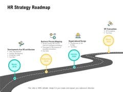 HR Digital Transformation HR Strategy Roadmap Ppt Icon Layout Ideas PDF