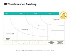HR Digital Transformation HR Transformation Roadmap Ppt Infographic Template Display PDF
