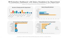 HR Evaluation Dashboard With Salary Breakdown By Department Ppt PowerPoint Presentation Templates PDF