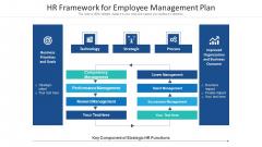 HR Framework For Employee Management Plan Ppt PowerPoint Presentation Icon Files PDF