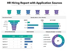 HR Hiring Report With Application Sources Ppt PowerPoint Presentation File Styles PDF