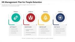 HR Management Plan For People Retention Ppt PowerPoint Presentation Model Background PDF