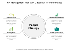 HR Management Plan With Capability For Performance Ppt PowerPoint Presentation Professional Model PDF