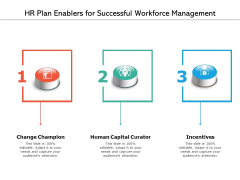 HR Plan Enablers For Successful Workforce Management Ppt PowerPoint Presentation Layouts Show PDF