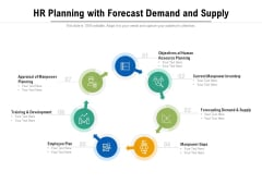 HR Planning With Forecast Demand And Supply Ppt PowerPoint Presentation Model Clipart PDF