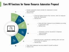 HR Process Automation Core HR Functions For Human Resource Automation Proposal Sample PDF