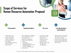 HR Process Automation Scope Of Services For Human Resource Automation Proposal Brochure PDF