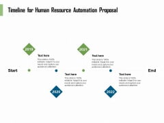 HR Process Automation Timeline For Human Resource Automation Proposal Download PDF