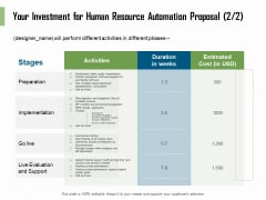 HR Process Automation Your Investment For Human Resource Automation Proposal Guidelines PDF