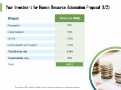 HR Process Automation Your Investment For Human Resource Automation Proposal Price Slides PDF