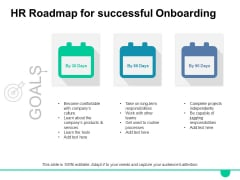 HR Roadmap For Successful Onboarding Ppt PowerPoint Presentation Slide