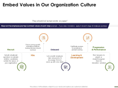 HR Strategy Employee Journey Embed Values In Our Organization Culture Ppt Infographic Template Good PDF