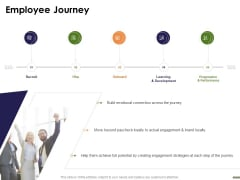 HR Strategy Employee Journey Employee Journey Ppt Inspiration Layout PDF