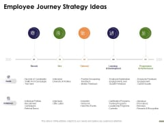 HR Strategy Employee Journey Employee Journey Strategy Ideas Ppt Visuals PDF