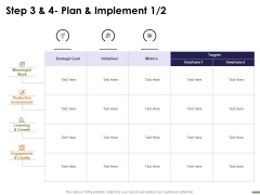 HR Strategy Employee Journey Step 3 And 4 Plan And Implement Ppt Ideas PDF
