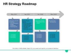 HR Strategy Roadmap Ppt PowerPoint Presentation Layouts Example Introduction