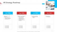 HR Strategy Roadmap Summary PDF