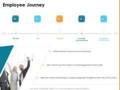 HR Strategy To Transform Employee Experience And Work Culture Employee Journey Icons PDF