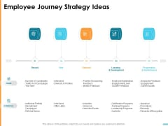 HR Strategy To Transform Employee Experience And Work Culture Employee Journey Strategy Ideas Ideas PDF