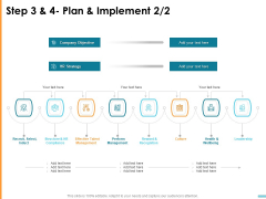 HR Strategy To Transform Employee Experience And Work Culture Step 3 And 4 Plan And Implement Leadership Background PDF