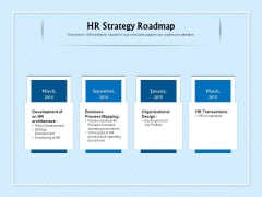 HR Transformation Roadmap HR Strategy Roadmap Ppt Layouts Icons PDF