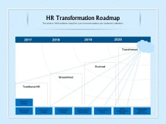 HR Transformation Roadmap HR Transformation Roadmap Ppt Model Rules PDF