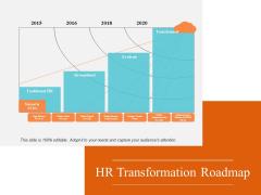 HR Transformation Roadmap Ppt PowerPoint Presentation Portfolio Example
